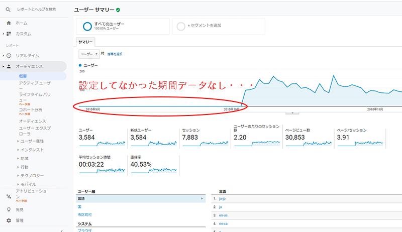 アナリティクス analytics データ分析 ブログ