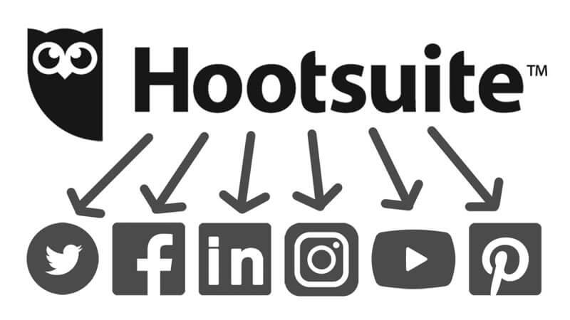 HootsuiteでSNS同時に投稿