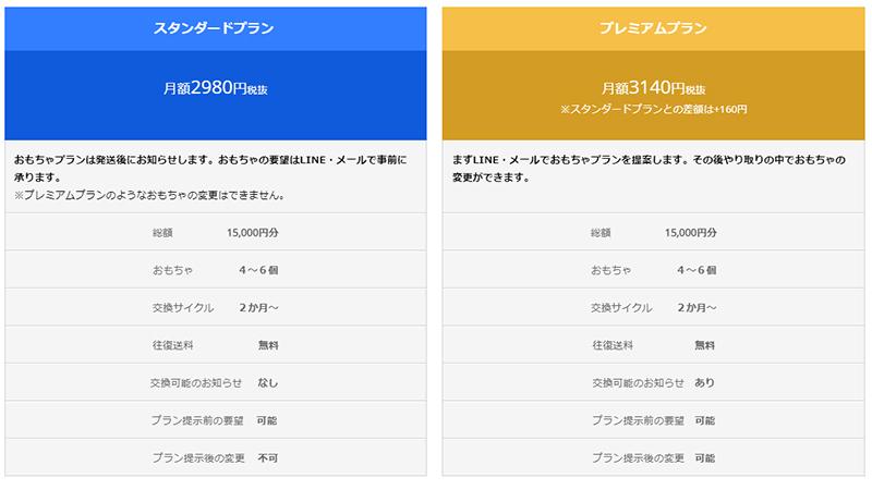 定額レンタルサービスTOYBOXの料金表